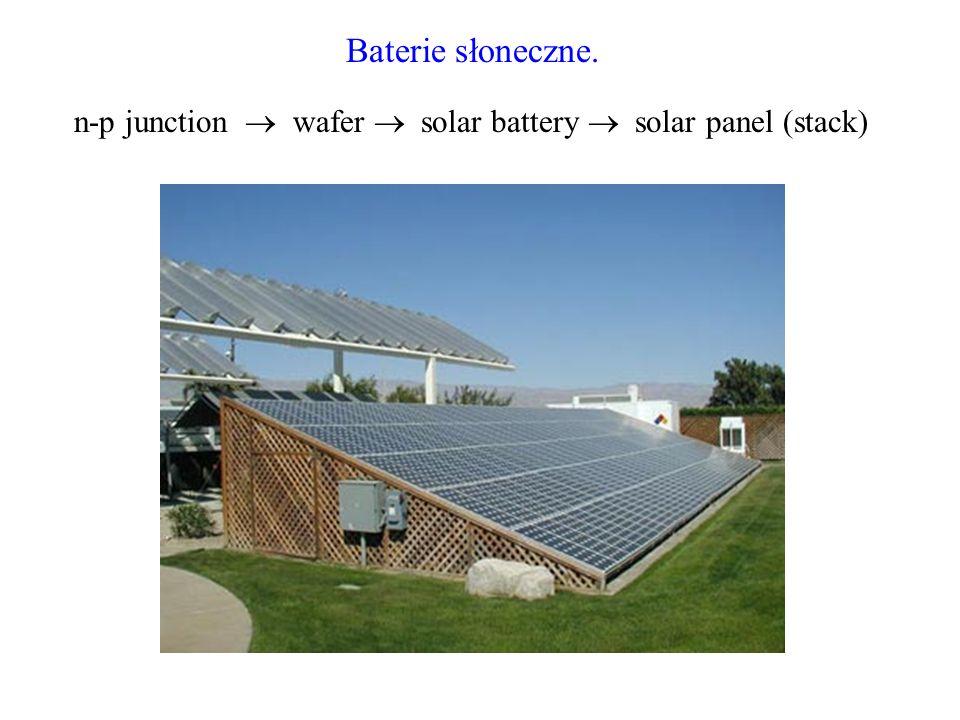 Baterie słoneczne. n-p junction  wafer  solar battery  solar panel (stack)