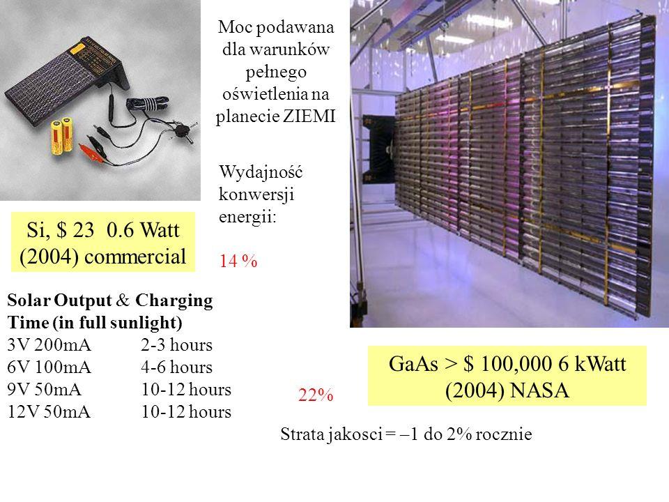 GaAs > $ 100,000 6 kWatt (2004) NASA