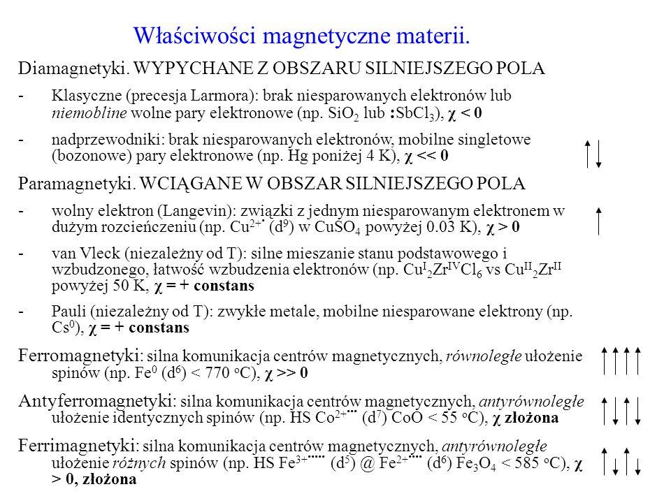 Właściwości magnetyczne materii.