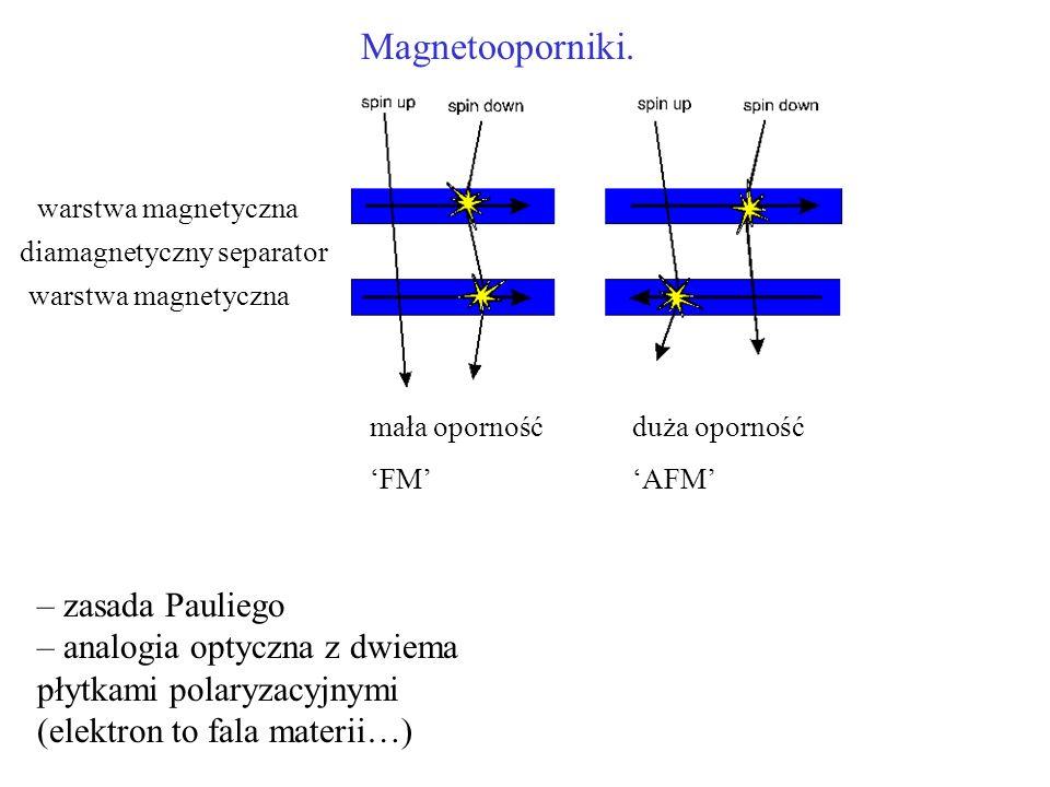 Magnetooporniki. – zasada Pauliego