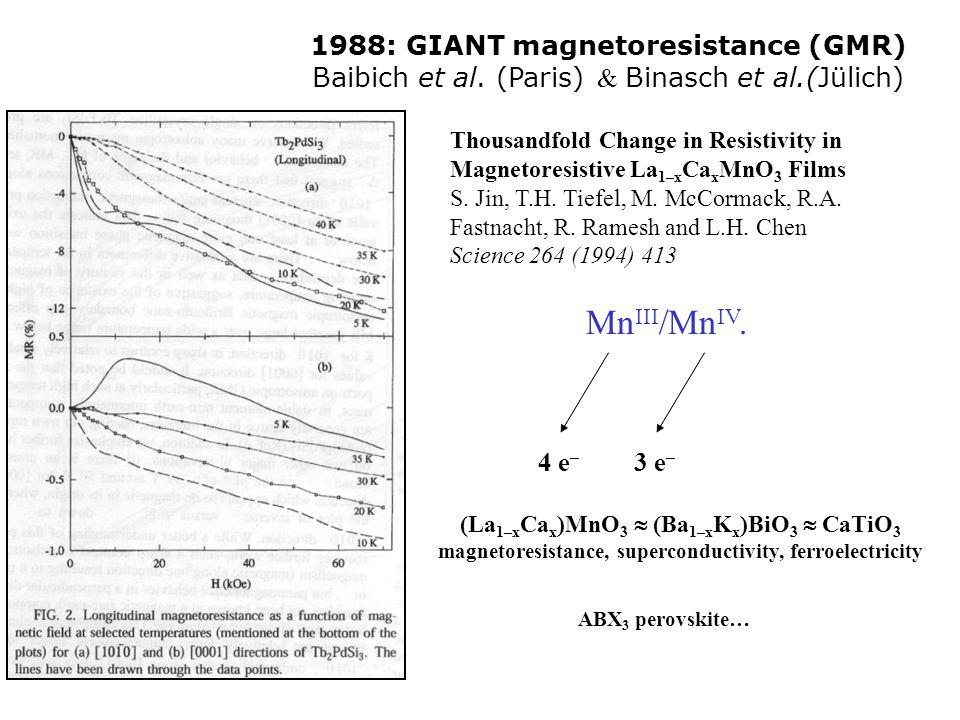 MnIII/MnIV. 1988: GIANT magnetoresistance (GMR)