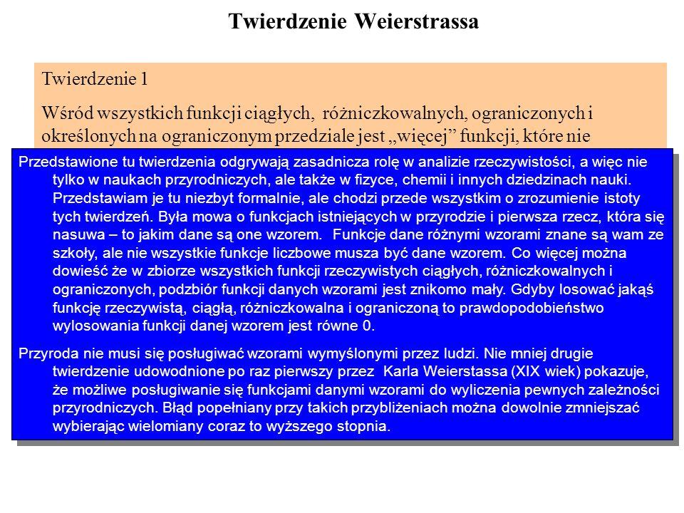 Twierdzenie Weierstrassa