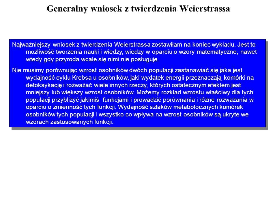 Generalny wniosek z twierdzenia Weierstrassa