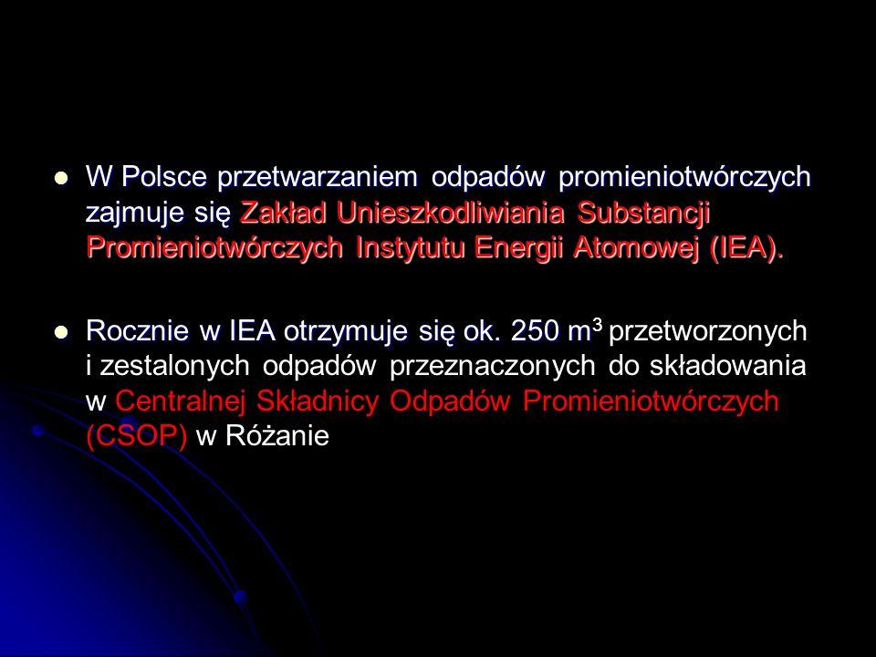 W Polsce przetwarzaniem odpadów promieniotwórczych zajmuje się Zakład Unieszkodliwiania Substancji Promieniotwórczych Instytutu Energii Atomowej (IEA).
