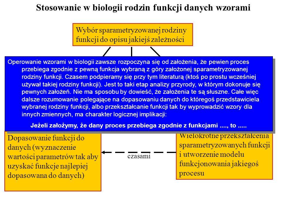 Stosowanie w biologii rodzin funkcji danych wzorami