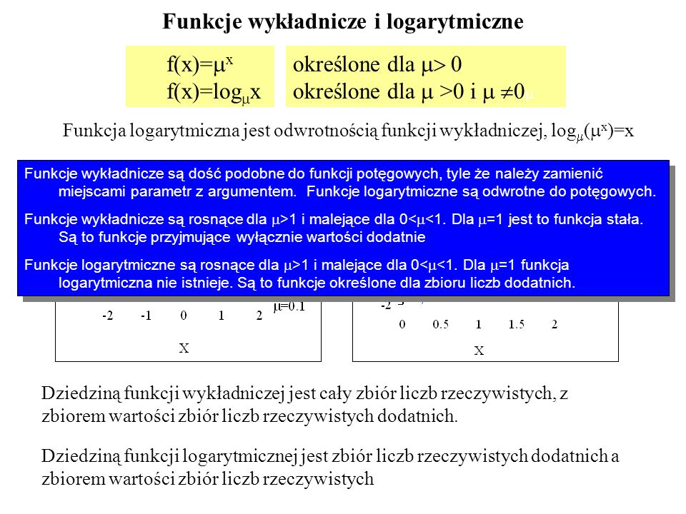 Funkcje wykładnicze i logarytmiczne