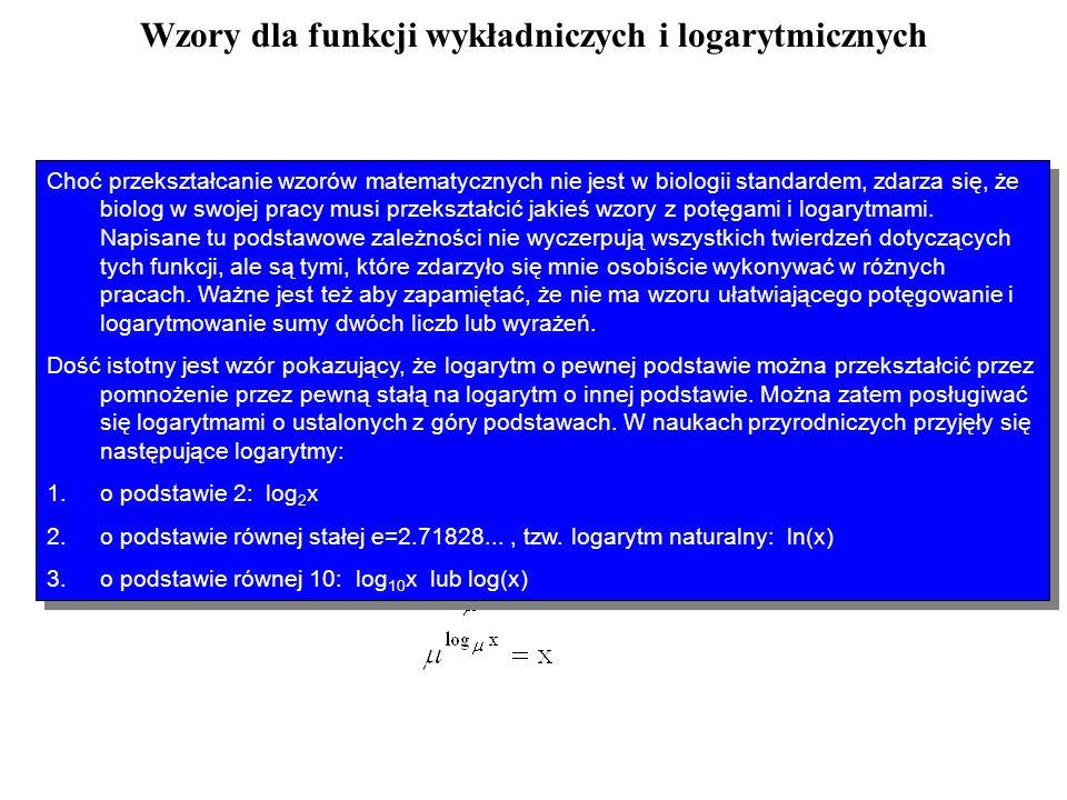 Wzory dla funkcji wykładniczych i logarytmicznych