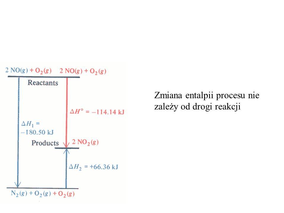 Zmiana entalpii procesu nie zależy od drogi reakcji