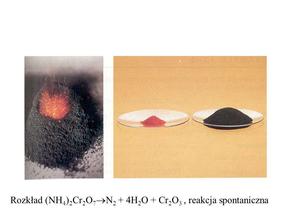 Rozkład (NH4)2Cr2O7N2 + 4H2O + Cr2O3 , reakcja spontaniczna