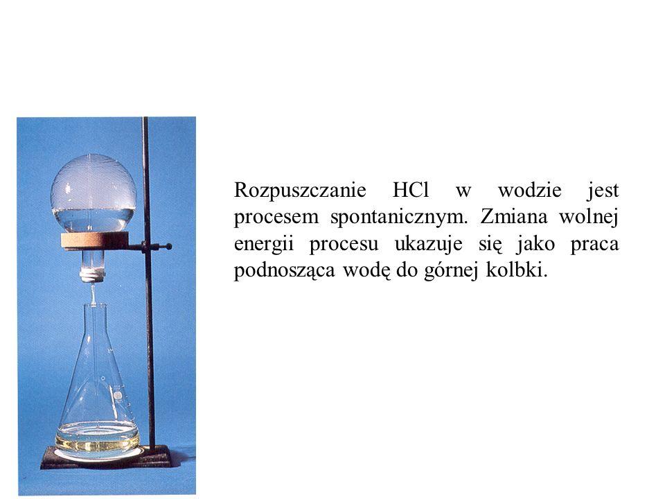 Rozpuszczanie HCl w wodzie jest procesem spontanicznym