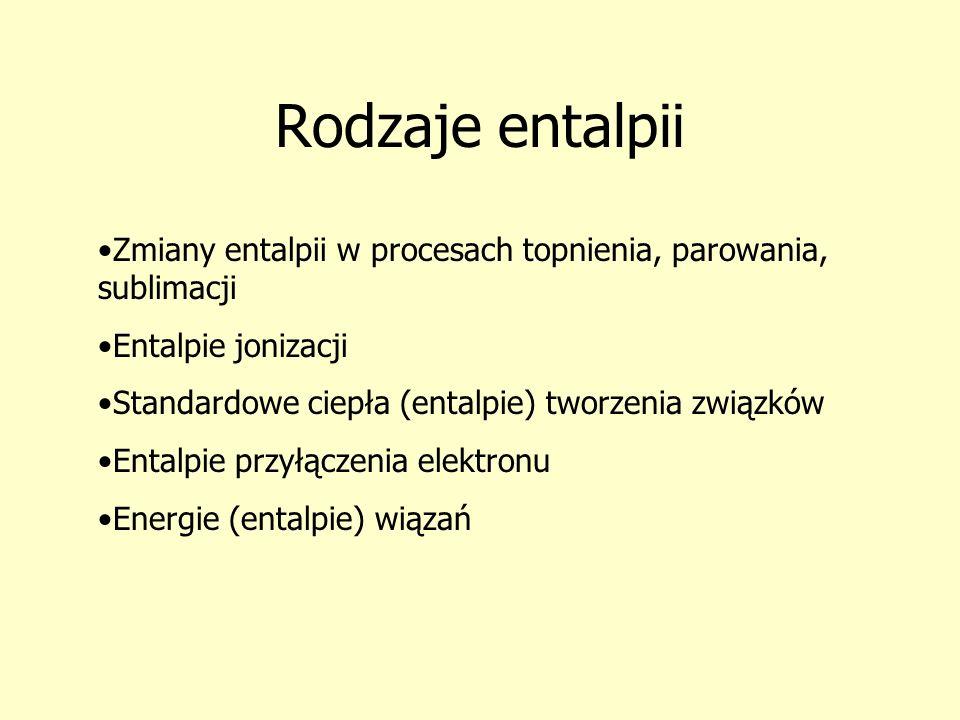 Rodzaje entalpii Zmiany entalpii w procesach topnienia, parowania, sublimacji. Entalpie jonizacji.