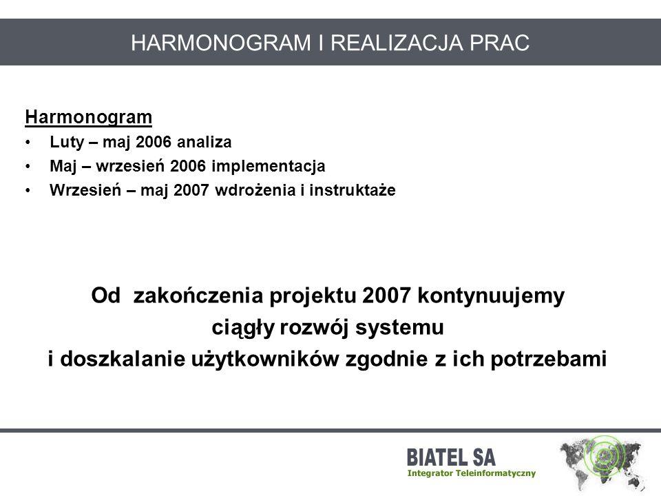 HARMONOGRAM I REALIZACJA PRAC