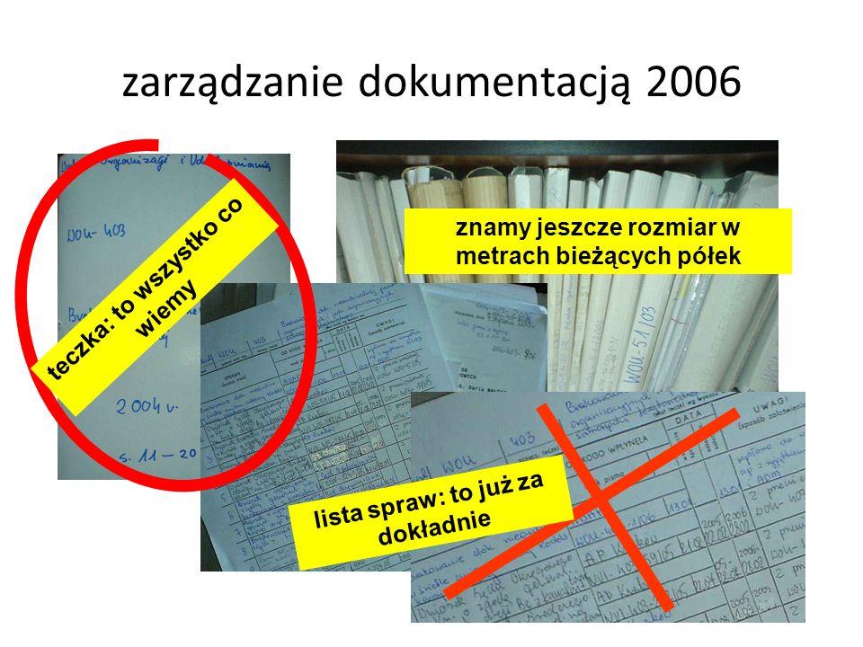 zarządzanie dokumentacją 2006