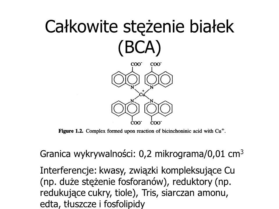 Całkowite stężenie białek (BCA)