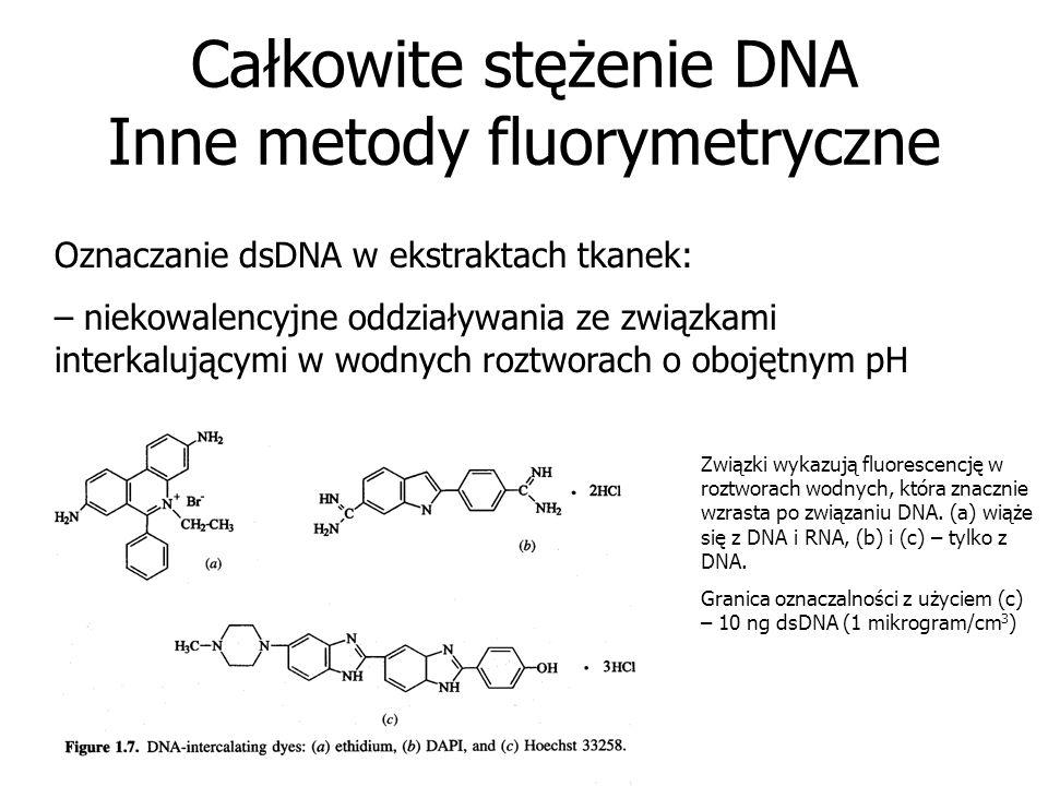 Całkowite stężenie DNA Inne metody fluorymetryczne