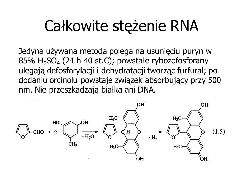 Całkowite stężenie RNA
