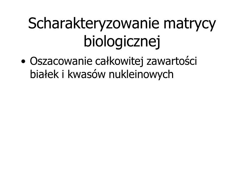 Scharakteryzowanie matrycy biologicznej