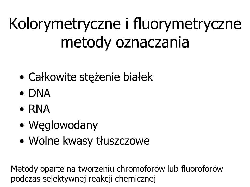 Kolorymetryczne i fluorymetryczne metody oznaczania