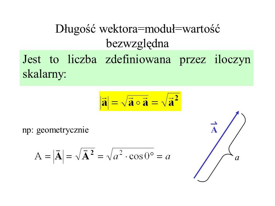Długość wektora=moduł=wartość bezwzględna