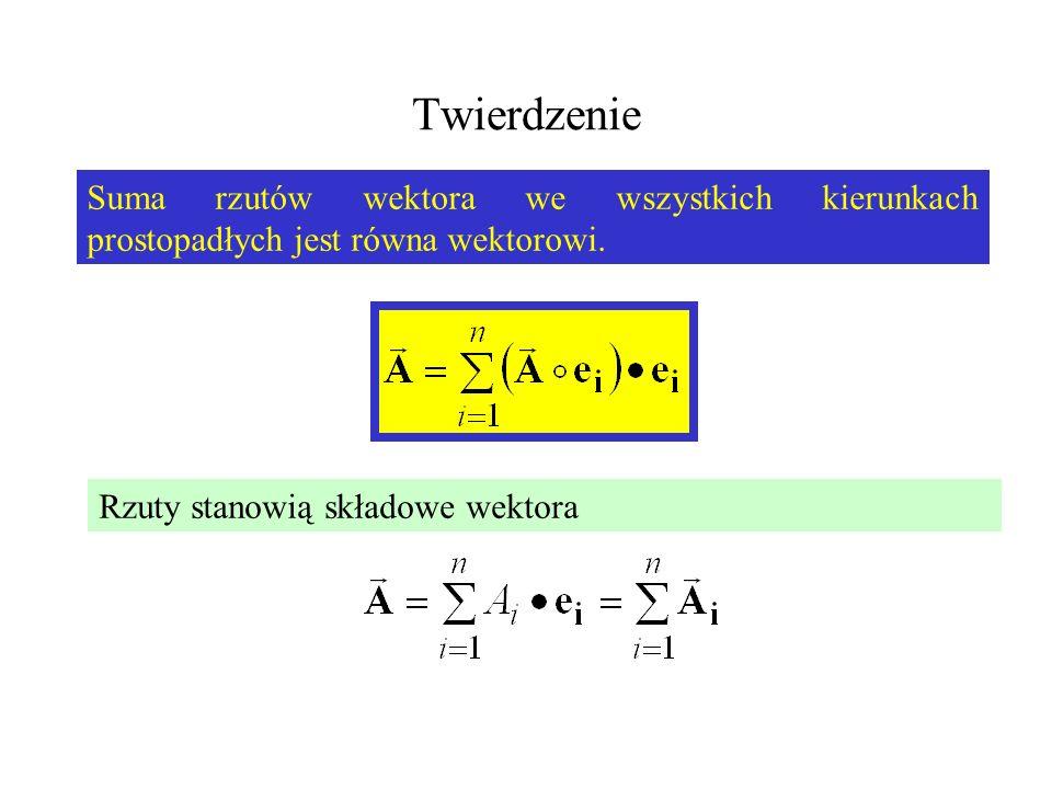 Twierdzenie Suma rzutów wektora we wszystkich kierunkach prostopadłych jest równa wektorowi.
