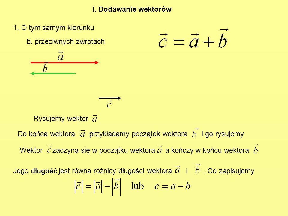 I. Dodawanie wektorów1. O tym samym kierunku. b. przeciwnych zwrotach. Rysujemy wektor.