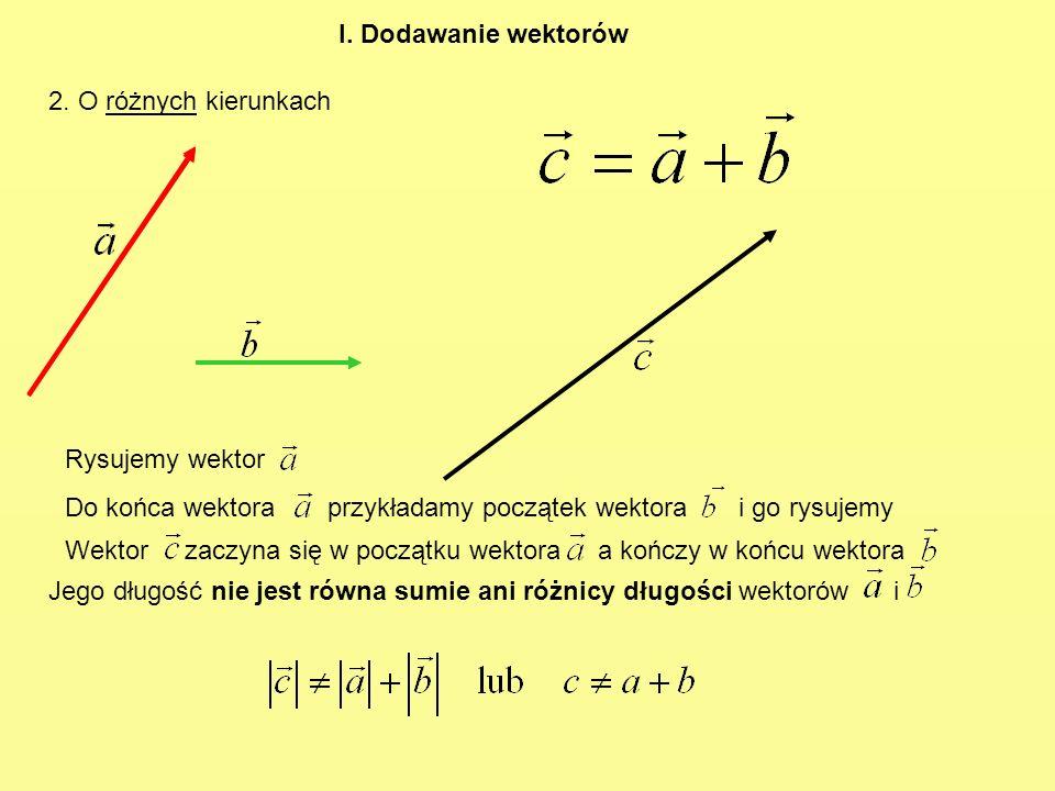 I. Dodawanie wektorów2. O różnych kierunkach. Rysujemy wektor. Do końca wektora przykładamy początek wektora i go rysujemy.