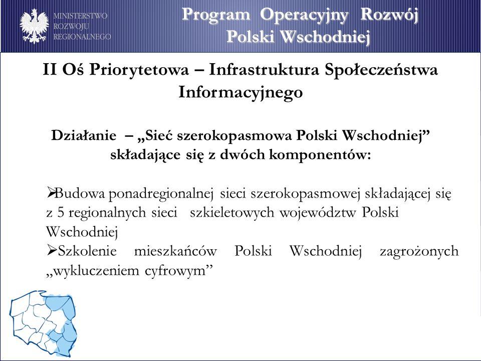 II Oś Priorytetowa – Infrastruktura Społeczeństwa Informacyjnego