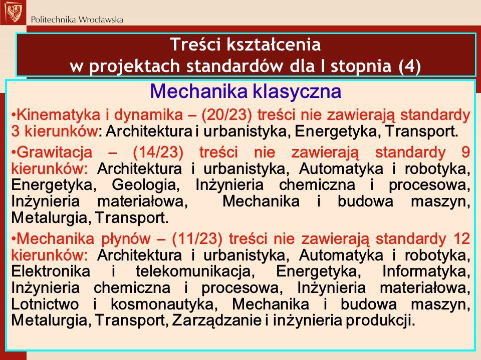 Treści kształcenia w projektach standardów dla I stopnia (4)