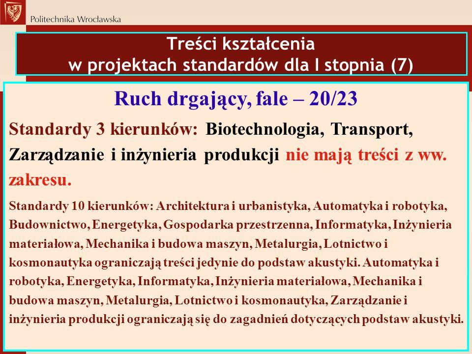 Treści kształcenia w projektach standardów dla I stopnia (7)