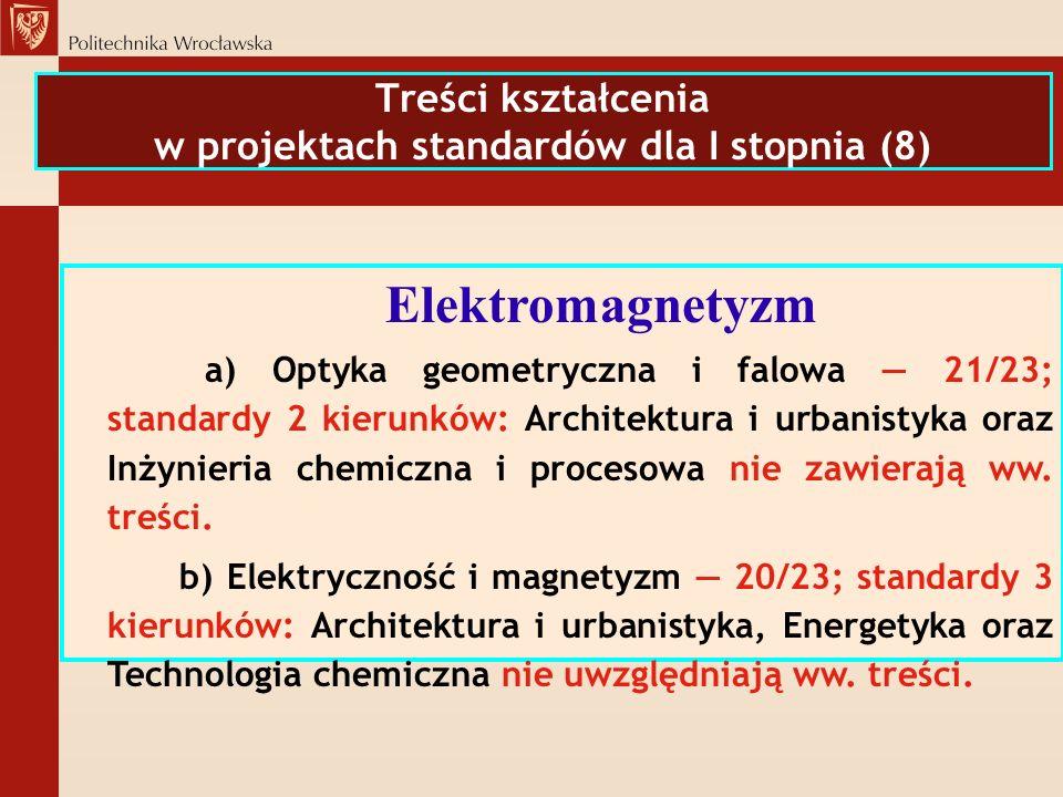 Treści kształcenia w projektach standardów dla I stopnia (8)