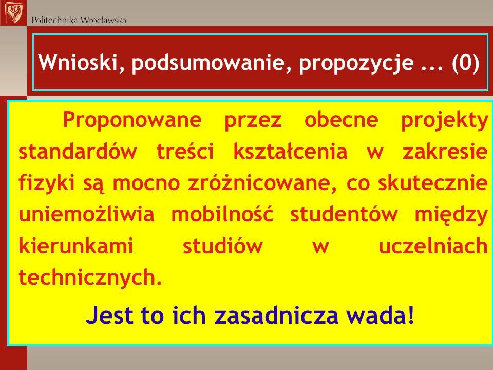 Wnioski, podsumowanie, propozycje ... (0)