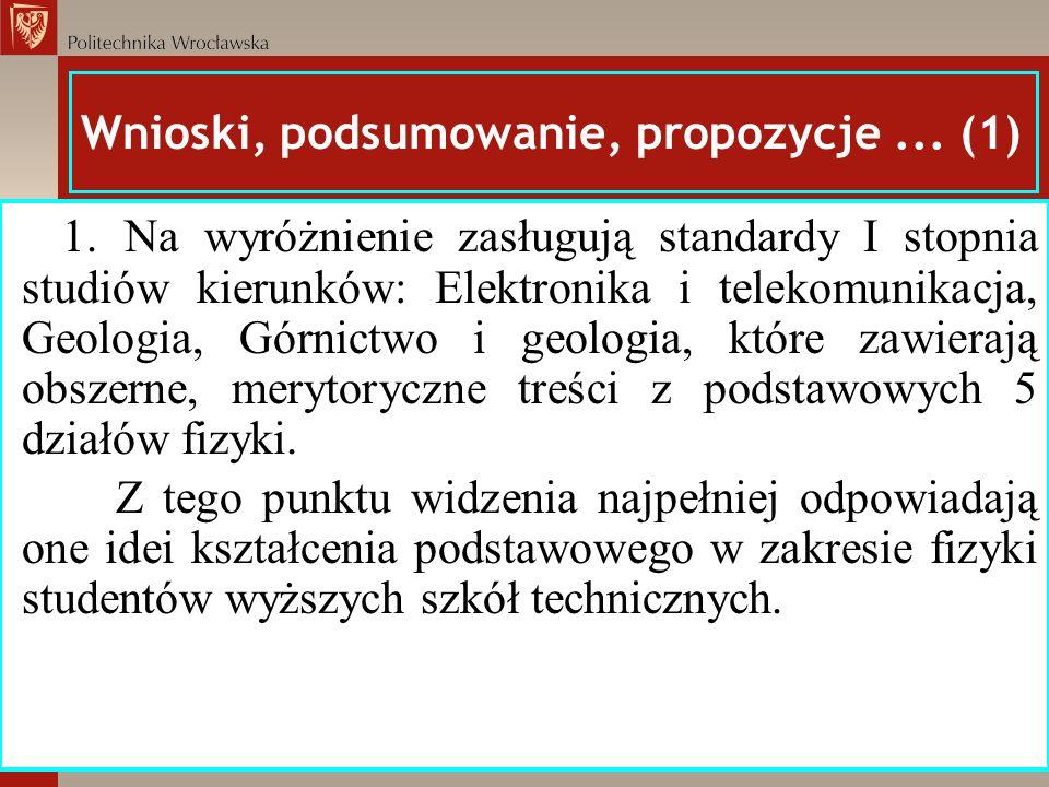 Wnioski, podsumowanie, propozycje ... (1)