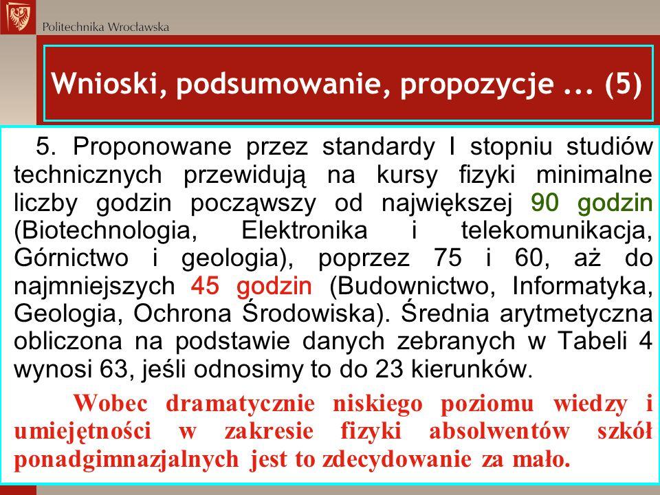 Wnioski, podsumowanie, propozycje ... (5)