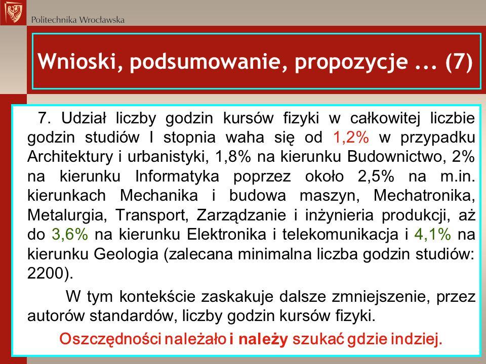 Wnioski, podsumowanie, propozycje ... (7)