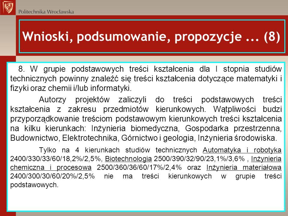 Wnioski, podsumowanie, propozycje ... (8)