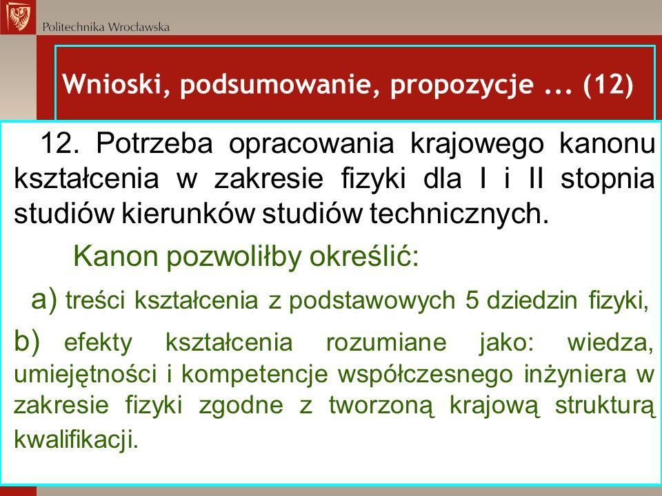 Wnioski, podsumowanie, propozycje ... (12)