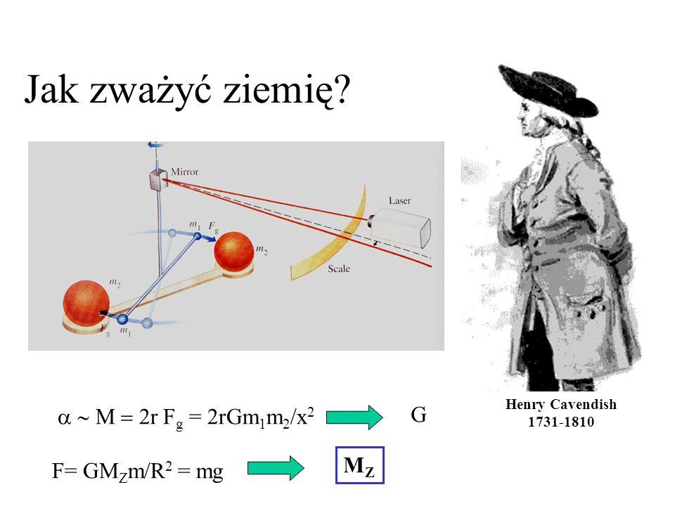Jak zważyć ziemię G a ~ M = 2r Fg = 2rGm1m2/x2 F= GMZm/R2 = mg MZ