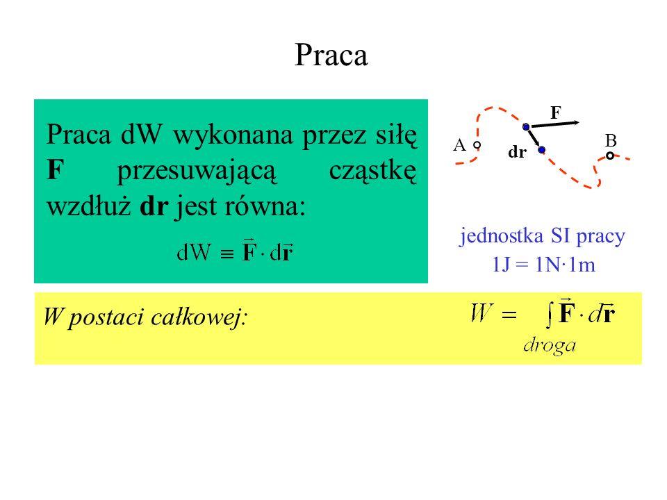 PracaF. Praca dW wykonana przez siłę F przesuwającą cząstkę wzdłuż dr jest równa: A. B. dr. jednostka SI pracy.
