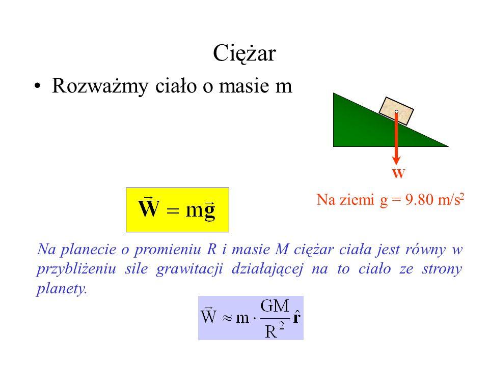 Ciężar Rozważmy ciało o masie m Na ziemi g = 9.80 m/s2