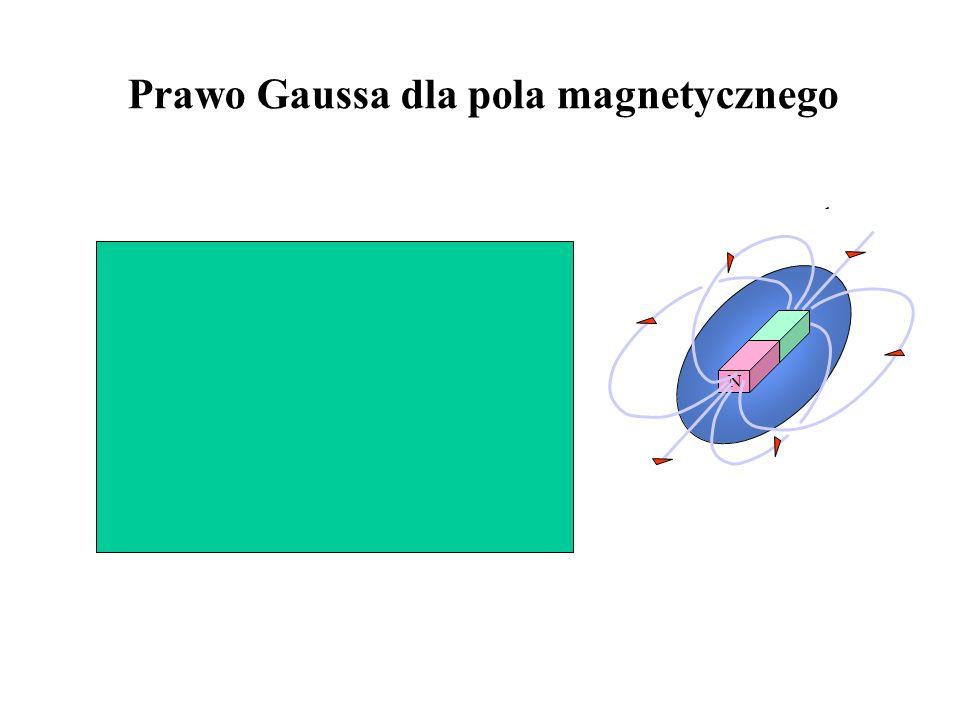 Prawo Gaussa dla pola magnetycznego