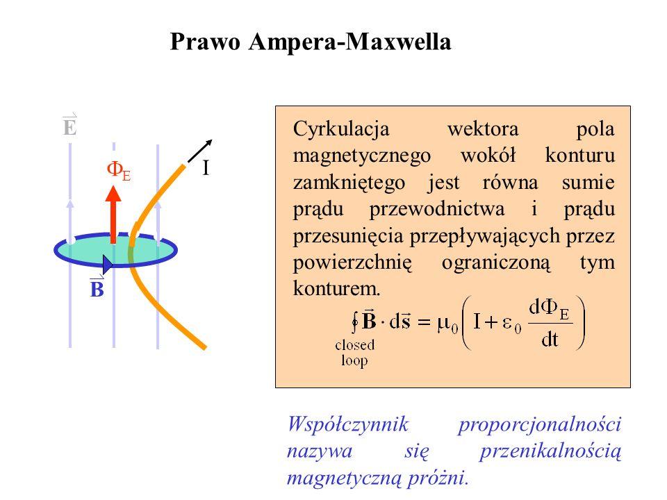 Prawo Ampera-Maxwella