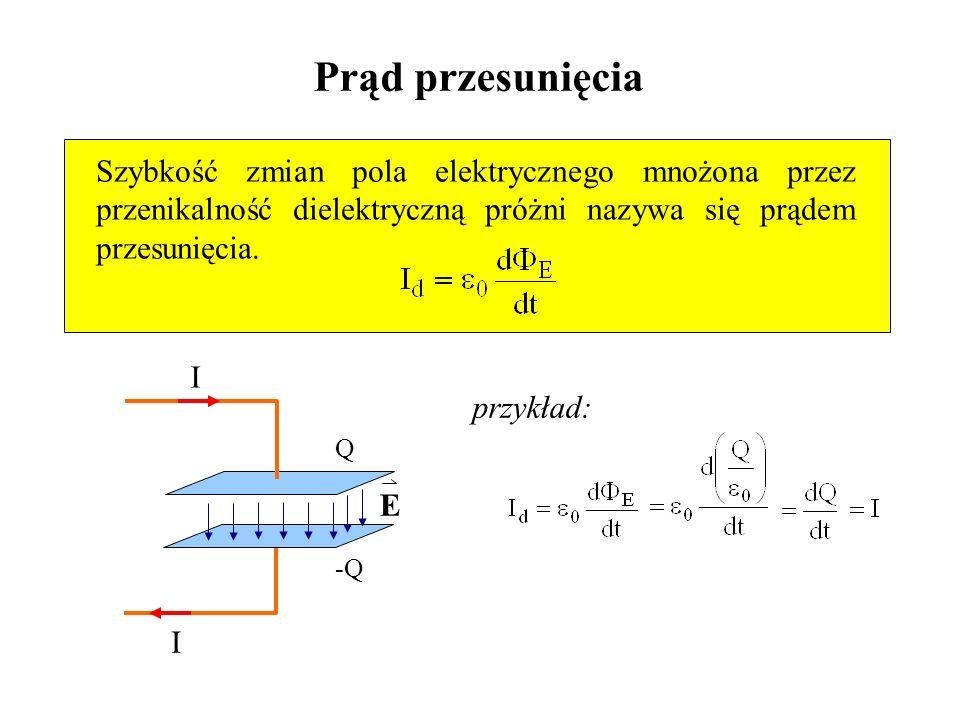 Prąd przesunięcia Szybkość zmian pola elektrycznego mnożona przez przenikalność dielektryczną próżni nazywa się prądem przesunięcia.