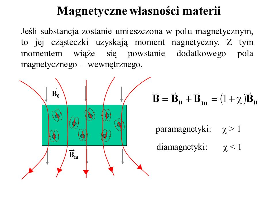 Magnetyczne własności materii