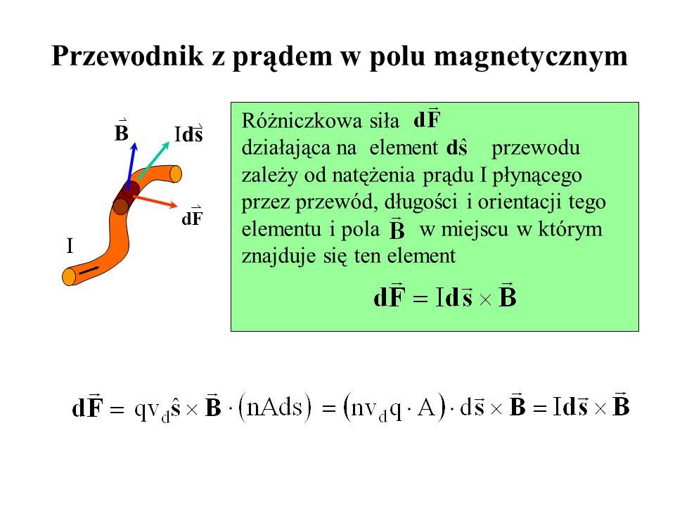Przewodnik z prądem w polu magnetycznym