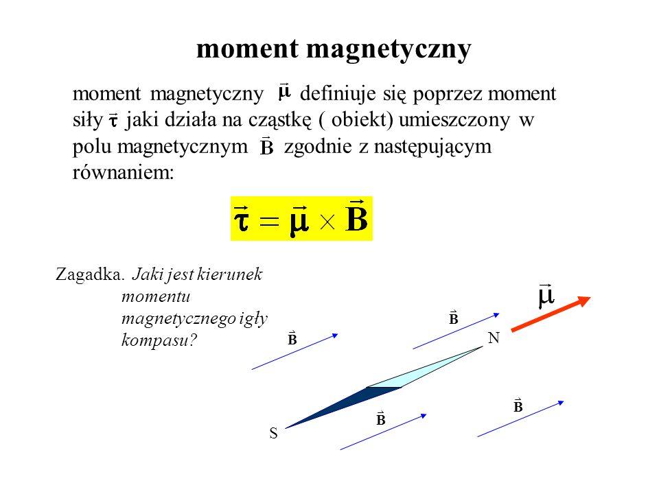 moment magnetyczny