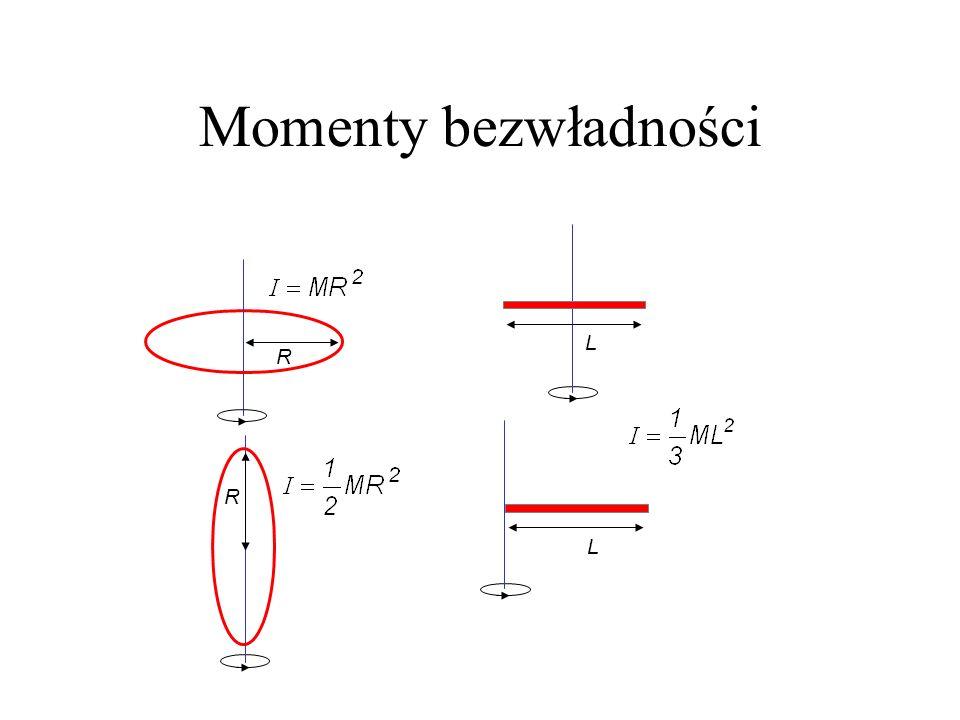 Momenty bezwładności L R R