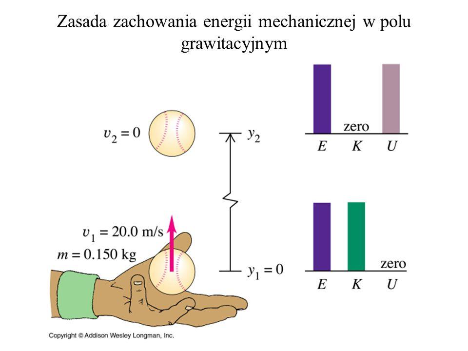 Zasada zachowania energii mechanicznej w polu grawitacyjnym