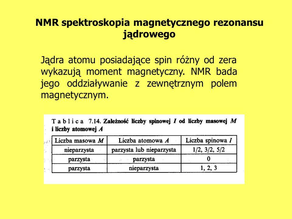 NMR spektroskopia magnetycznego rezonansu jądrowego