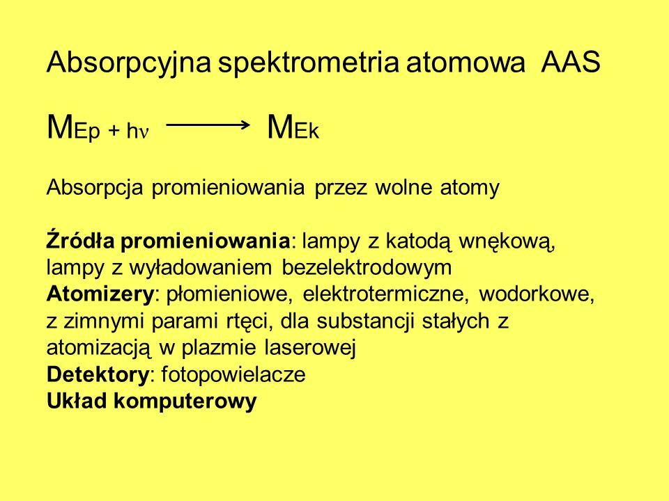 MEp + hν MEk Absorpcyjna spektrometria atomowa AAS