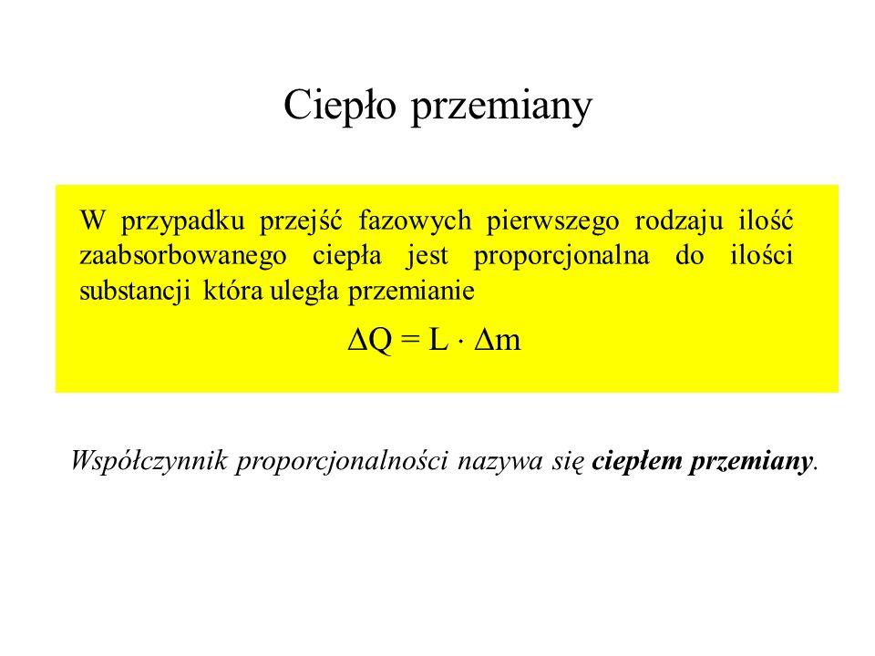 Ciepło przemiany Q = L  m